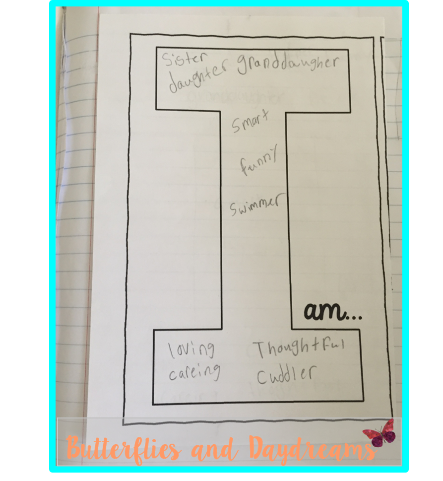 I am.Graphic Organizer
